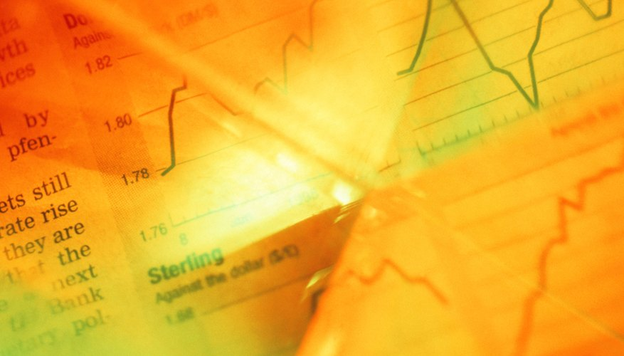 Compare the losses and gains of a stock against the index.