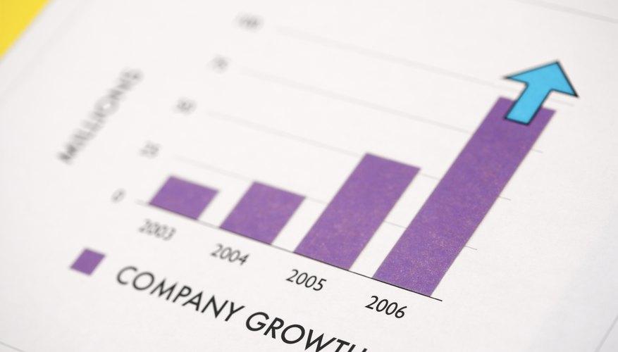 Crecimiento empresarial.