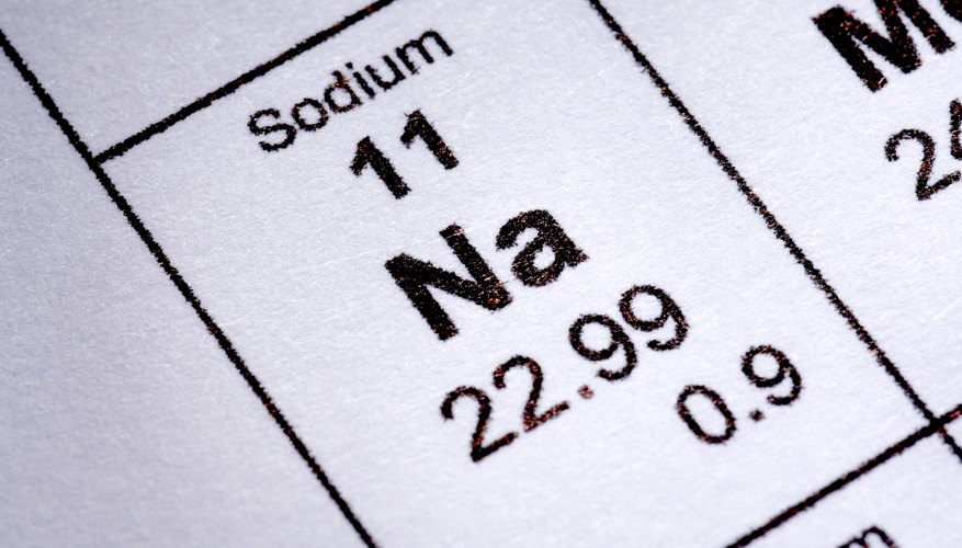 Sodium reacts violently with water, giving it a high ranking in the activity series of metals.