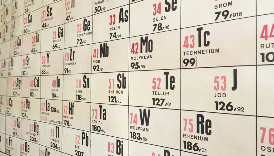 Close-up of a wall chart of the periodic table of elements.