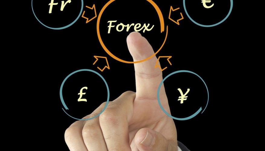Forex trades are subject to multiple rates.