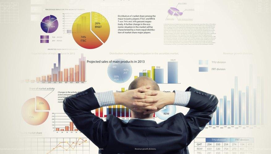 Un análisis de FODA puede identificar si un proyecto es viable.