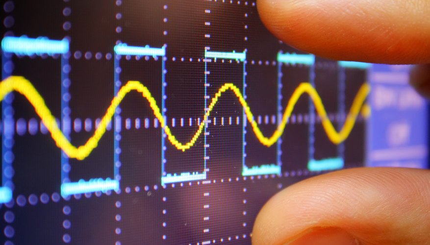 How to Measure Current With an Oscilloscope