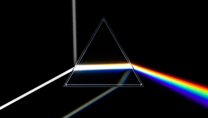 what happens to a white light when it passes through a prism and why