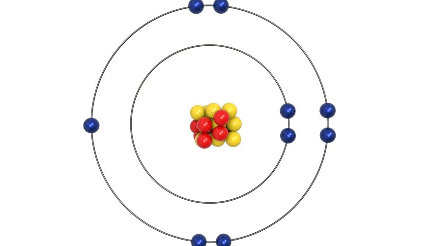 how do an element u0026 39 s valence electrons relate to its group