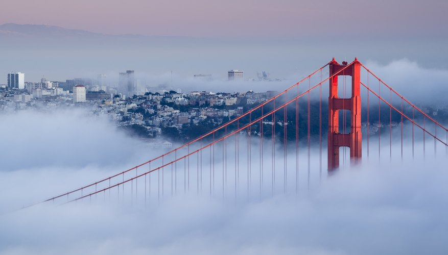 Why is San Francisco so Cold?