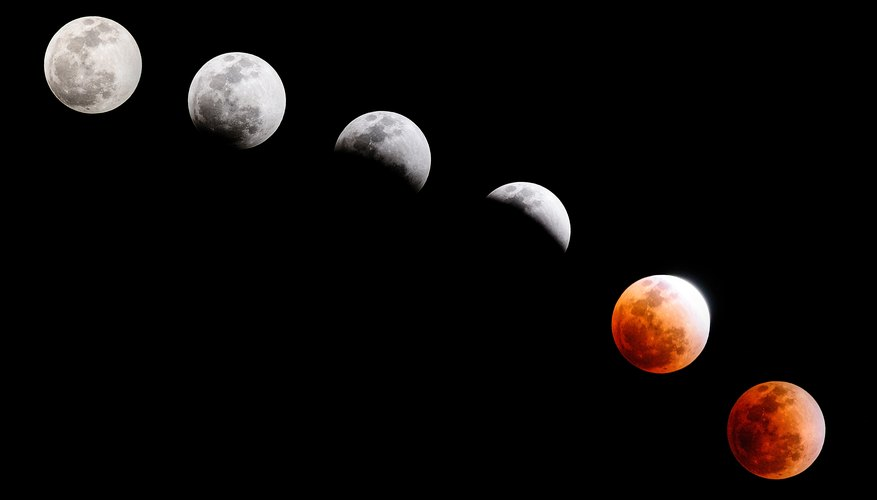 4 Weird Things You Probably Didn't Know About A Lunar Eclipse.