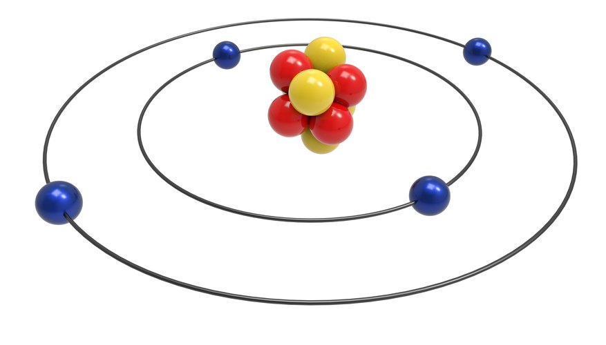 Five Types of Atomic Models