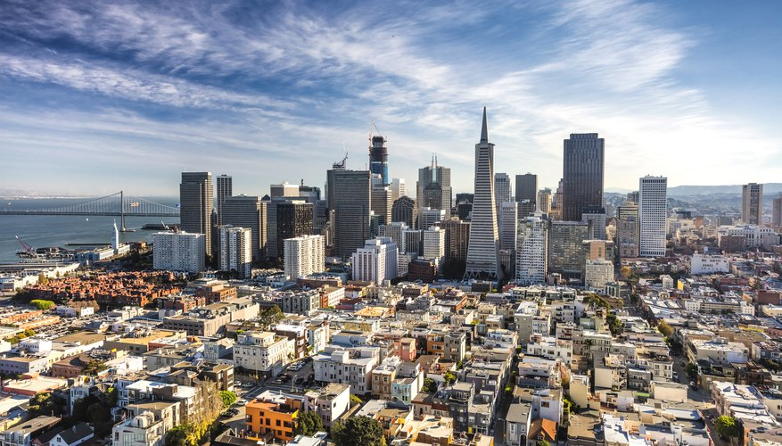 Where to Park in San Francisco