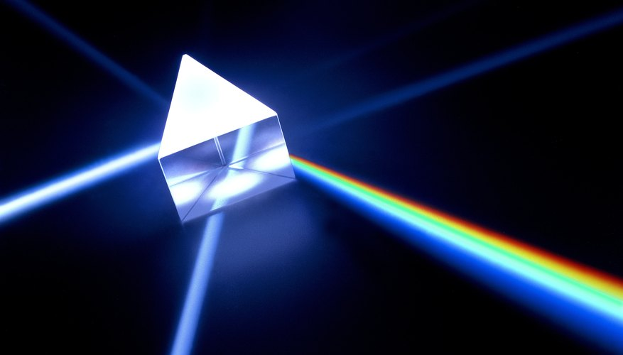 How to Make Rainbows With Prisms