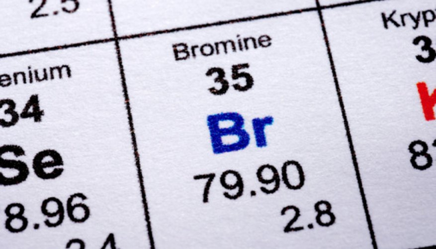 Bromine is a liquid element that mixes readily with water.