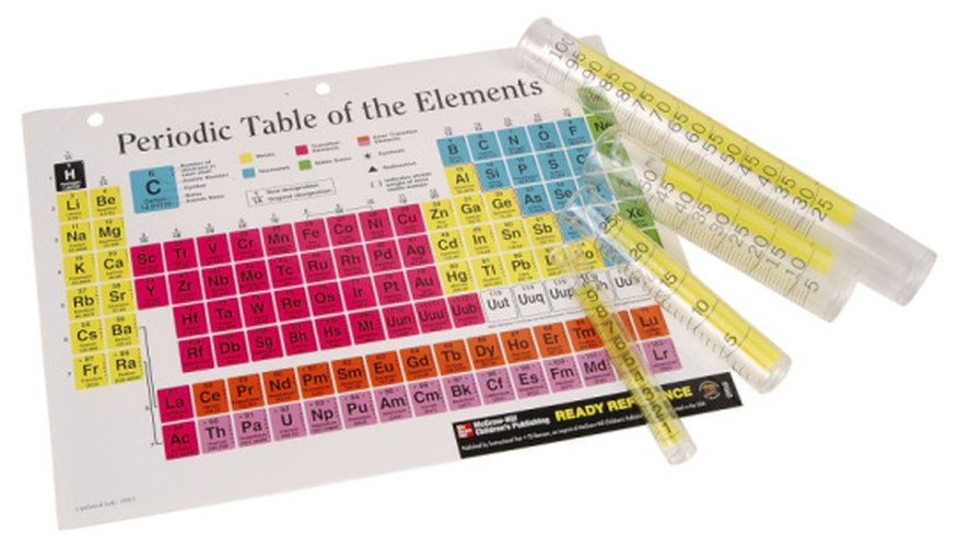 Mole calculations are based on atomic weights found in the periodic table.