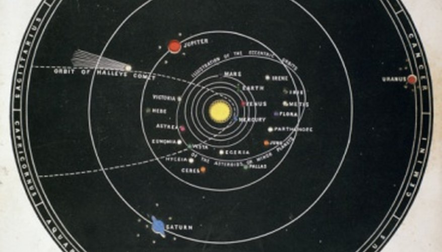 Planets orbit the sun because of the sun's mass.