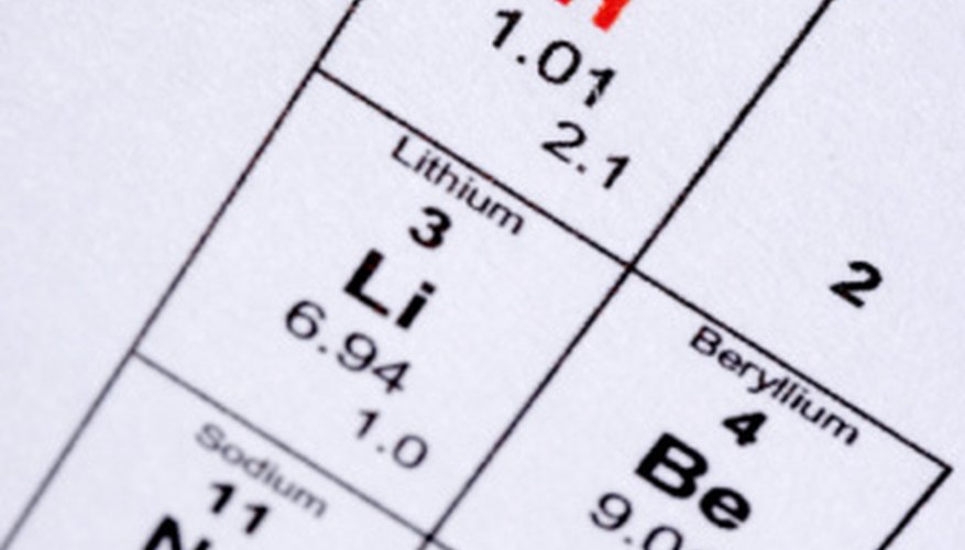 The periodic table of the elements includes each element's atomic number.