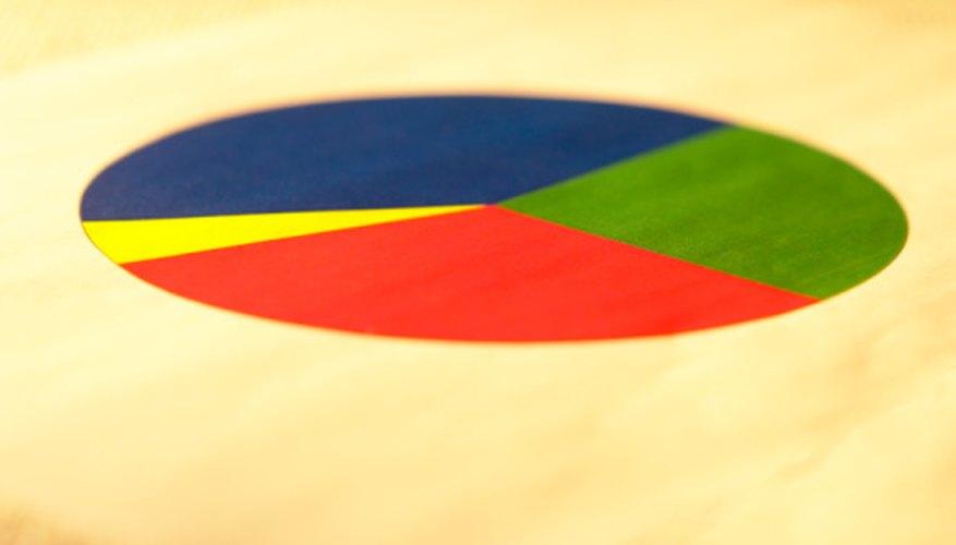 Una estrategia de marketing consiste en muchos elementos, incluyendo segmentación de marketing y estrategias diferentes de productos.