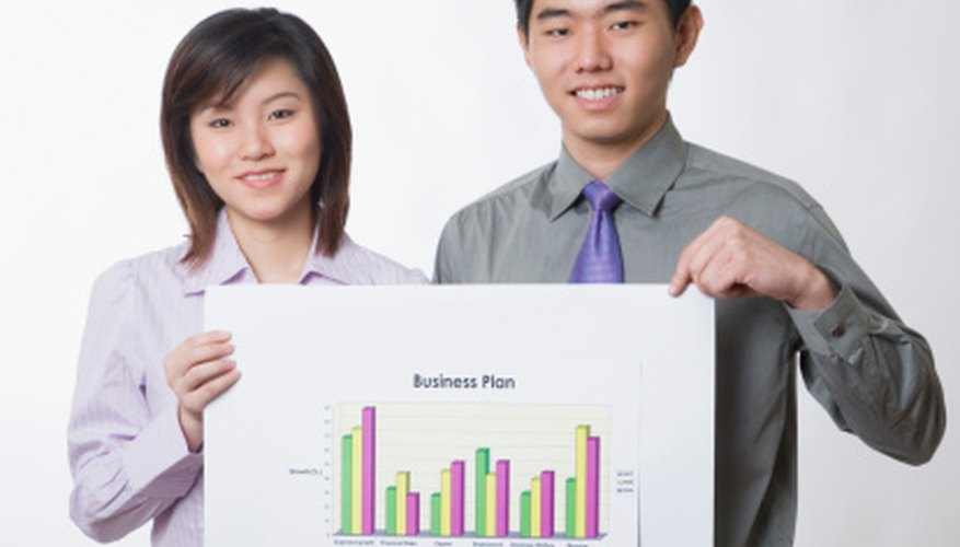 A business plan incorporates both strategic planning and an operating budget.