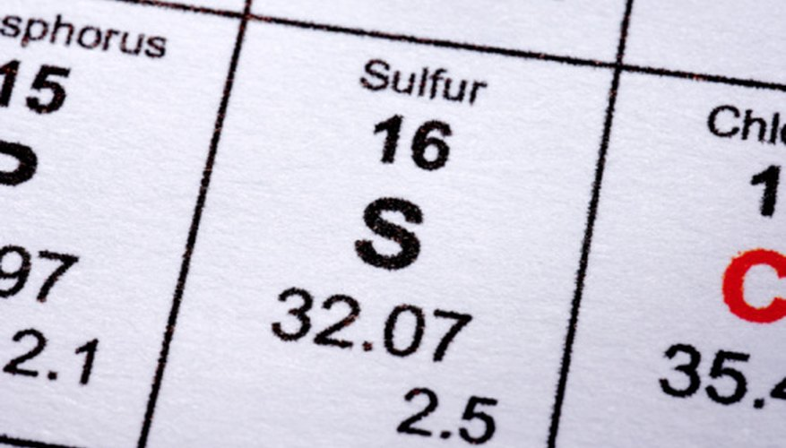 Sulfur remains an economically important element.