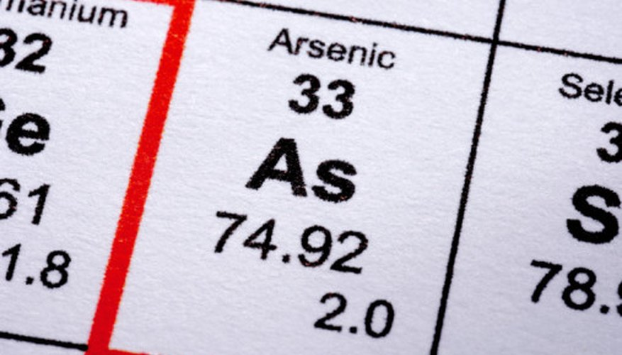 How To Make An Atom Arsenic Model Sciencing
