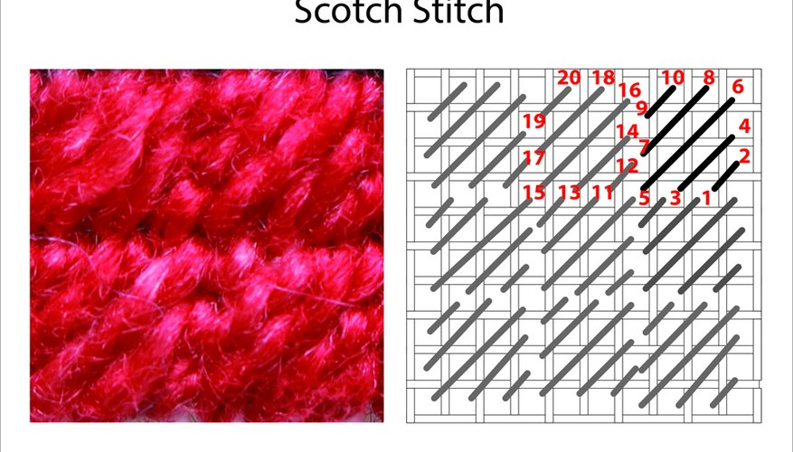 Scotch Needlepoint Stitch