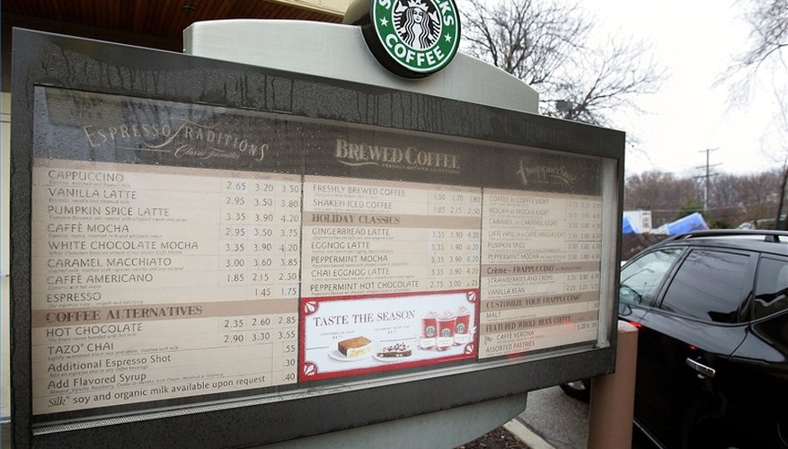 Create a Coffee Shop Menu
