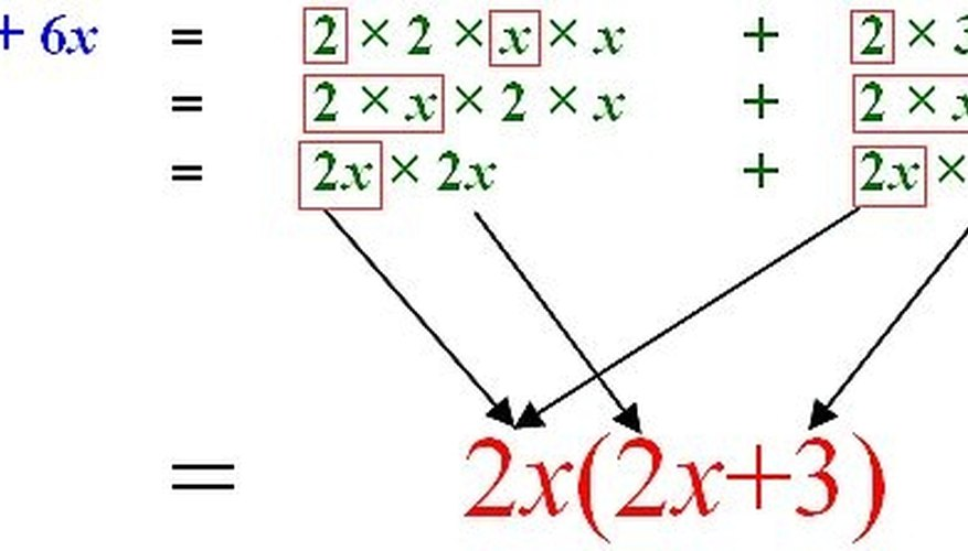 how to factorise in math sciencing