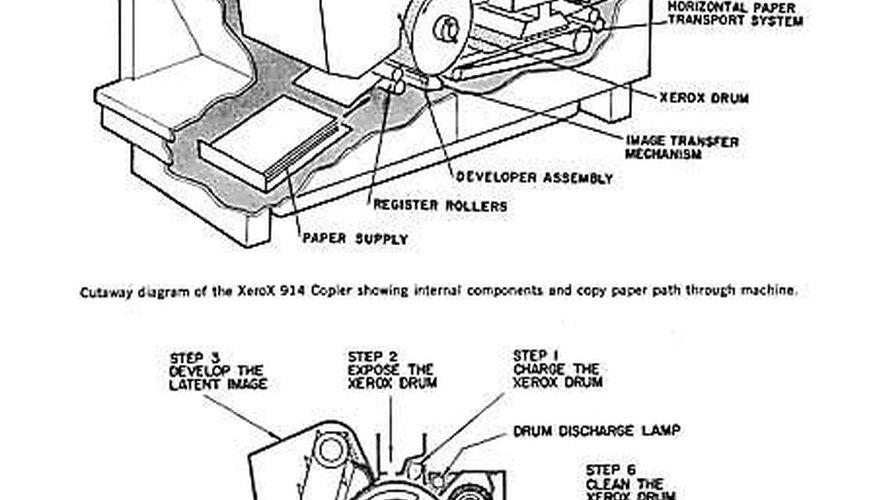 How Does a Photocopy Machine Work?