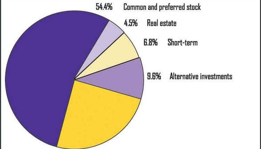 How Does an Investment Portfolio Work?