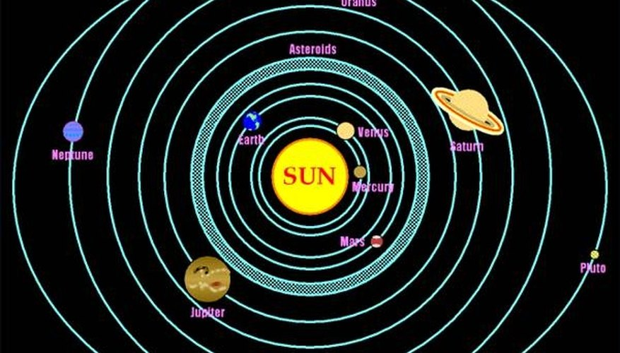 what does the solar system look like sciencing