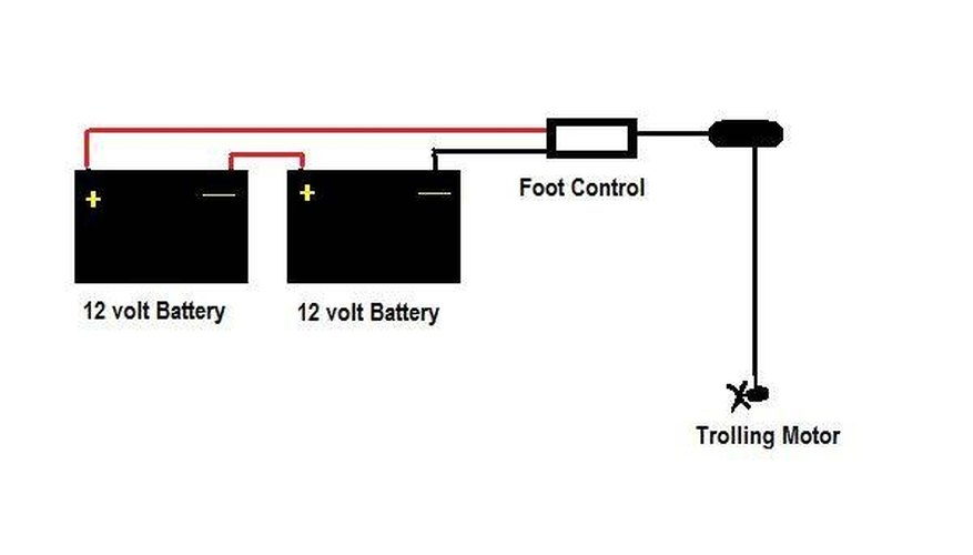Wiring Diagram 24 Volt Trolling Motor : How to wire a volt trolling motor our pastimes