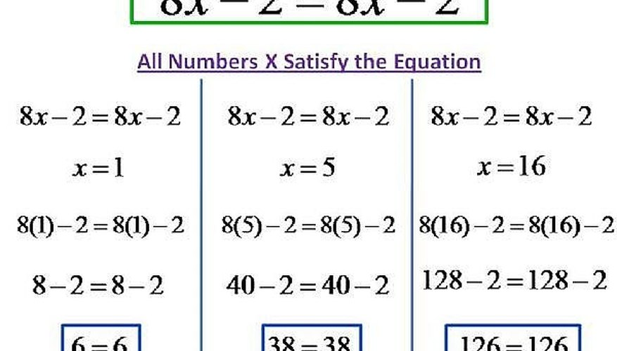 Solving One Variable Equations