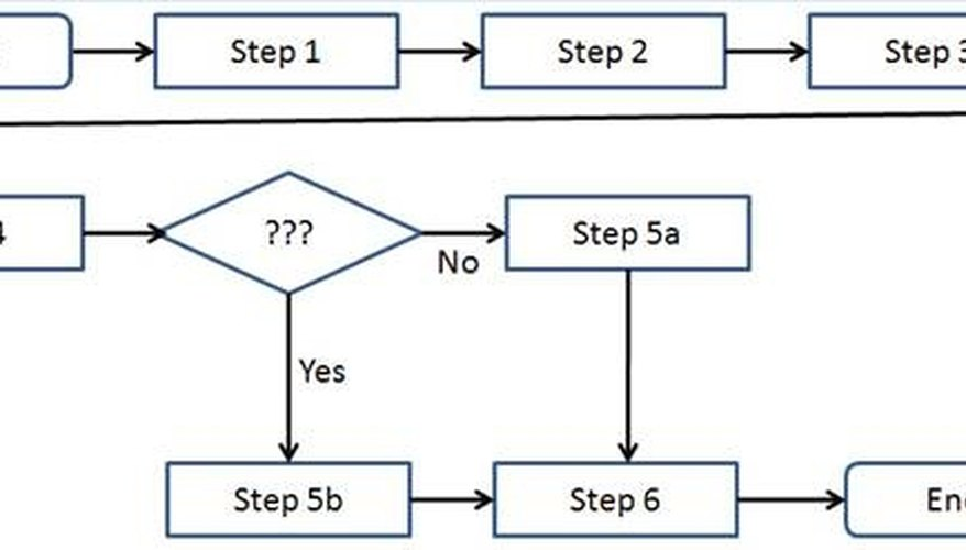 How To Do A Process Diagram Collection Of Wiring Diagram - How to draw a process map