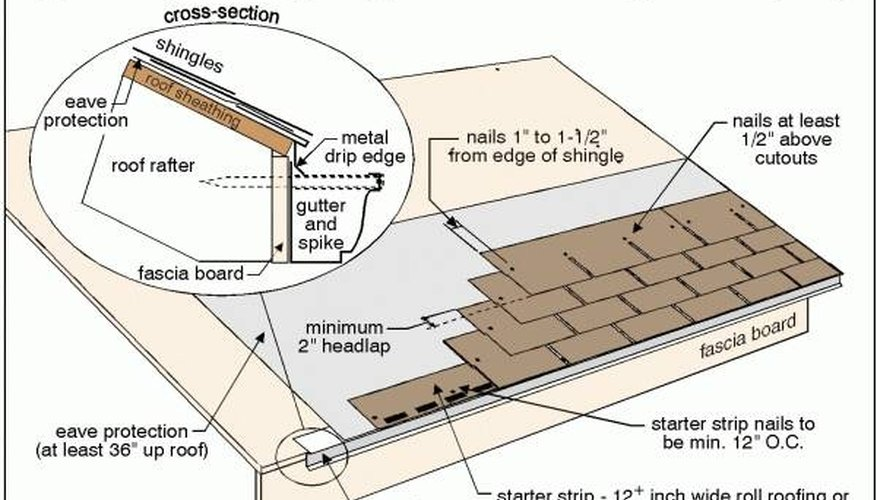 Cover The Exposed Area Of Wood With 15 Pound Felt Paper And Secure With  Orange Cap Felt Nails. Reshingle The Area. Determine The Amount Of Shingles  You Need ...