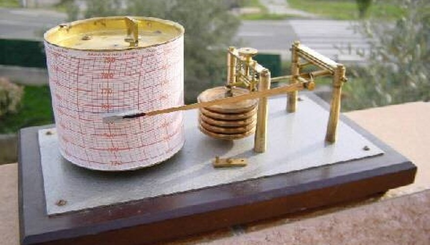 Type of Aneroid Barometer--Source: Wikipedia Commons