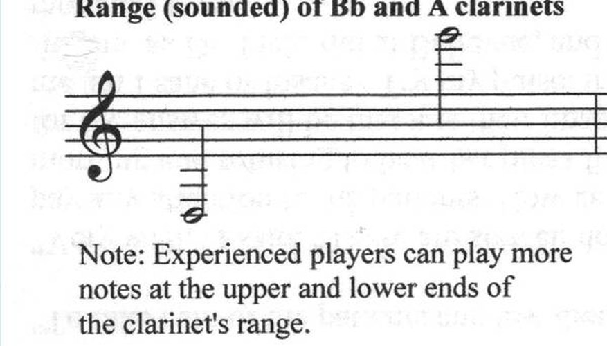 General range of a clarinet (image by author)