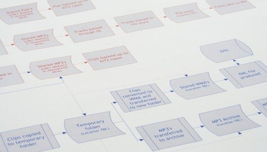 A matrix organizational chart