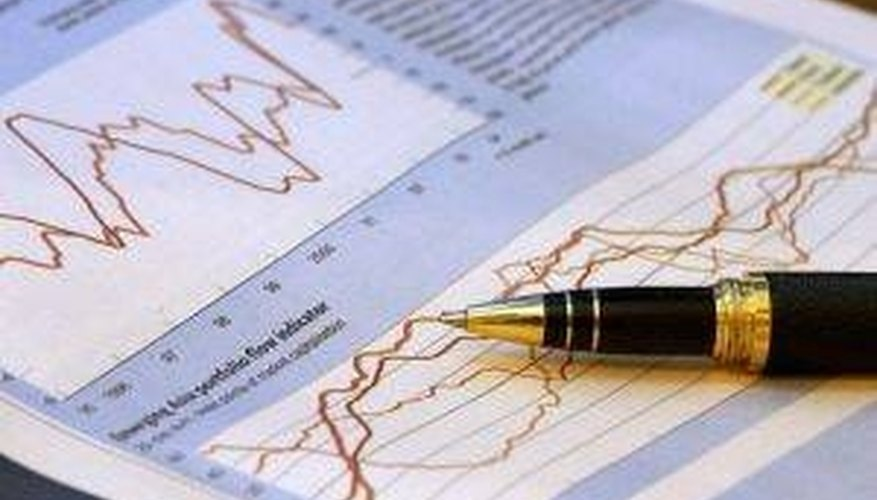 Research Investments Throughly
