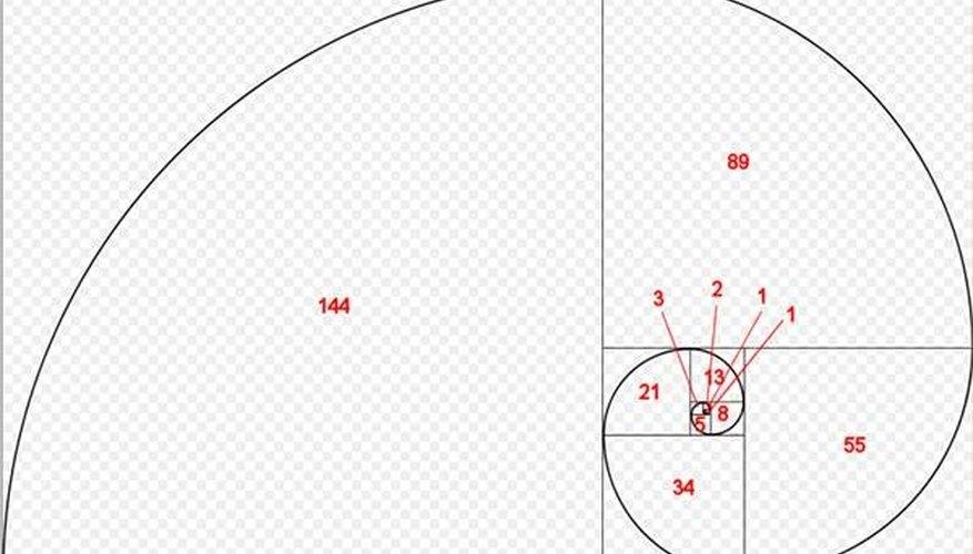 Calculate Fibonacci Retracements