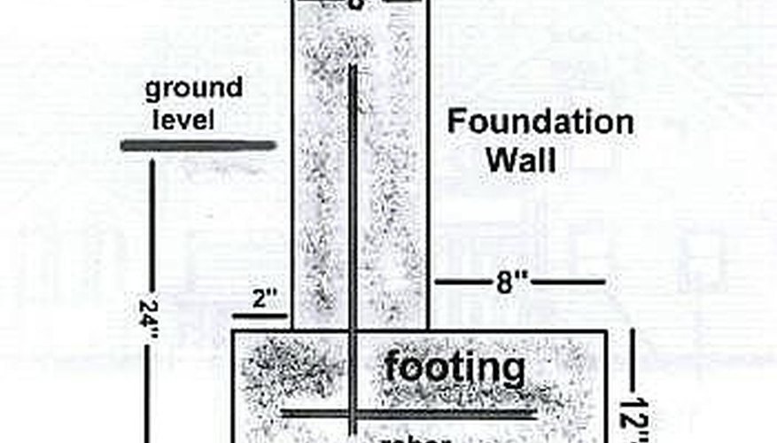 How to plan a house foundation homesteady for Foundation plan