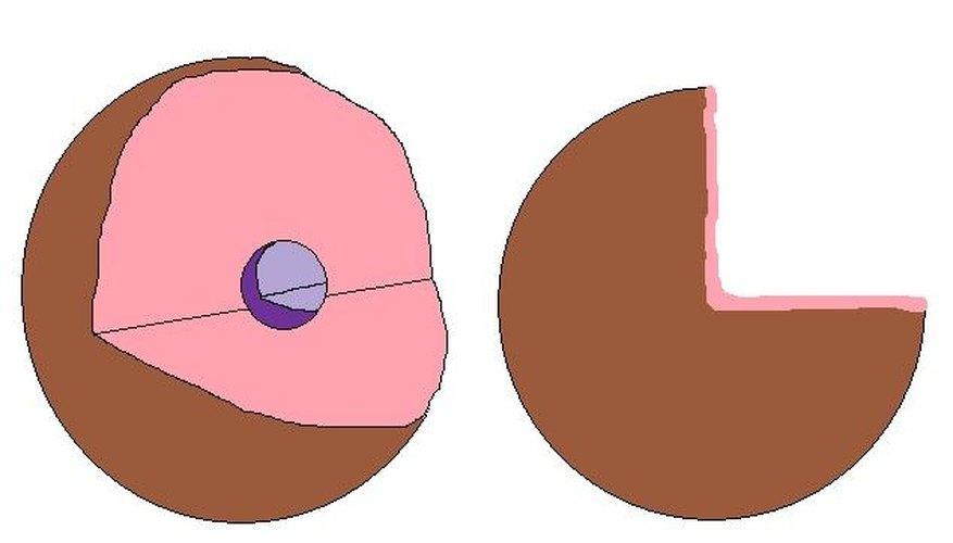 The ball represents a nucleus.