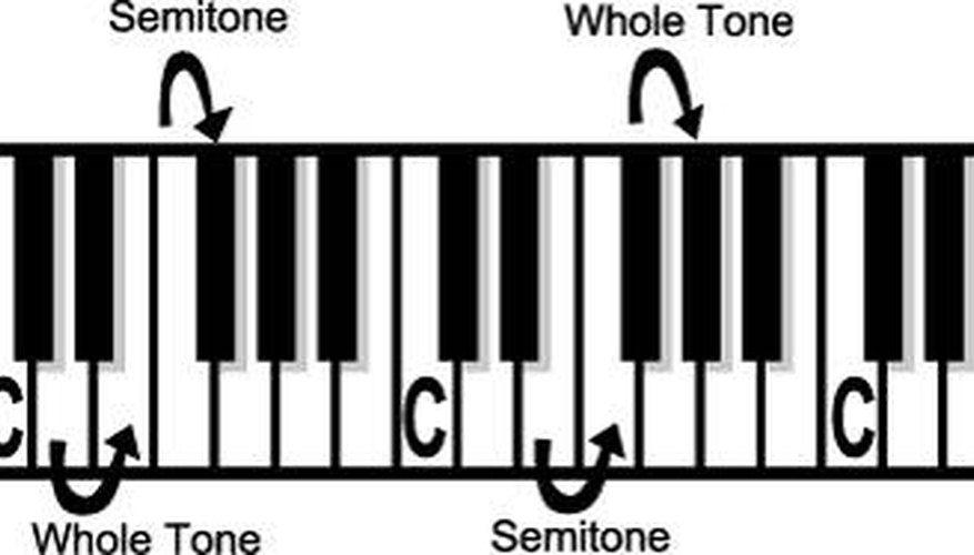 Learn piano tones and chords