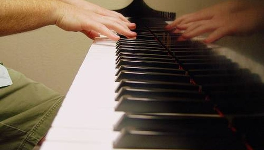 Hand position on the keys