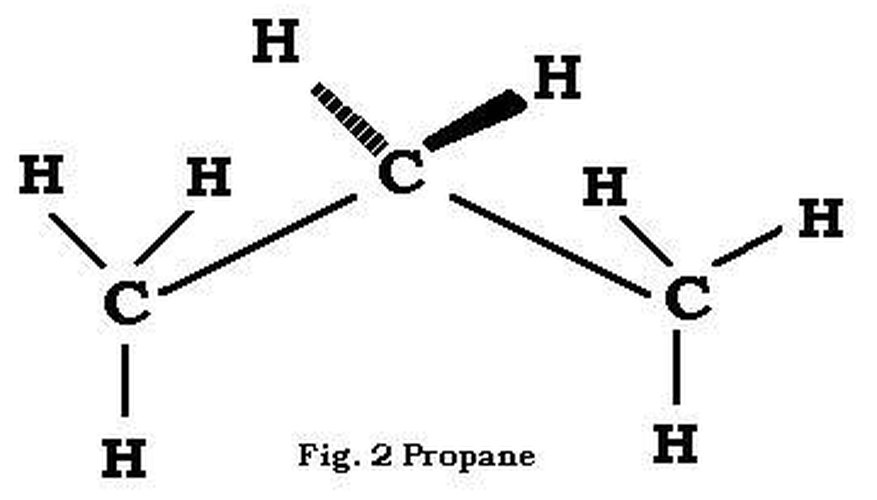 Figure 2.  Propane - ZigZag Structure; Image by Author