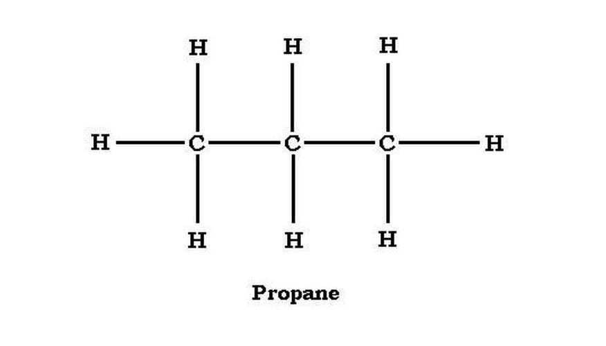Chemical Formula For Propane Sciencing