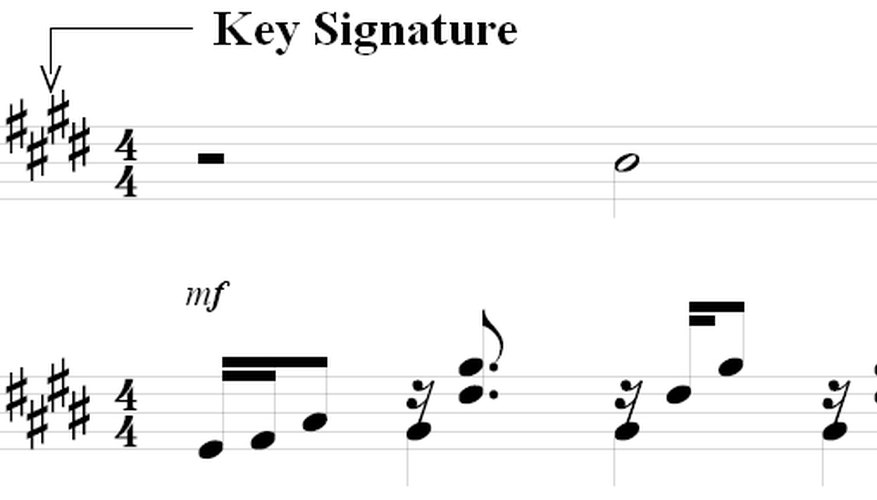 Parts Of Sheet Music Our Pastimes