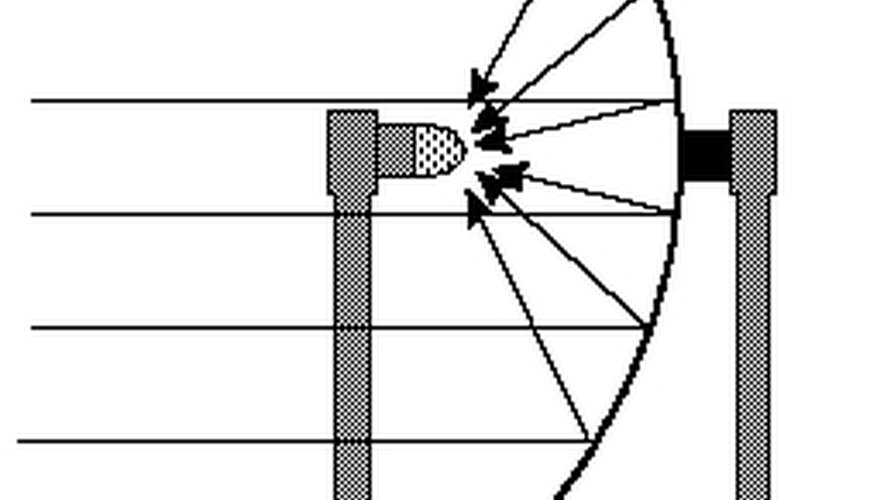 Schematic For A Parabolic Microphone