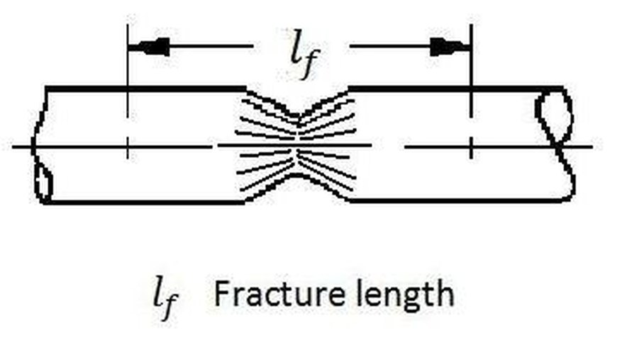 Fracture length