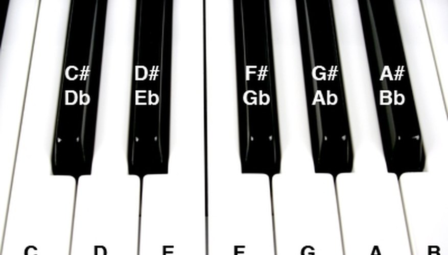 How to Learn Piano Music Chords   Our Pastimes