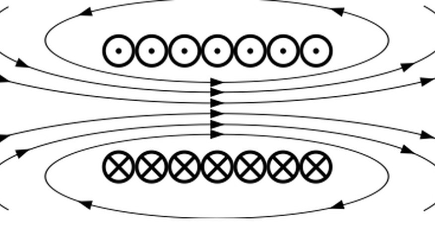 Solenoid field lines cross section  (Nuno Nogueira/Wikipedia)