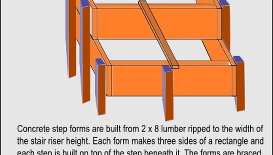 Concrete Steps Framing Instructions | Garden Guides