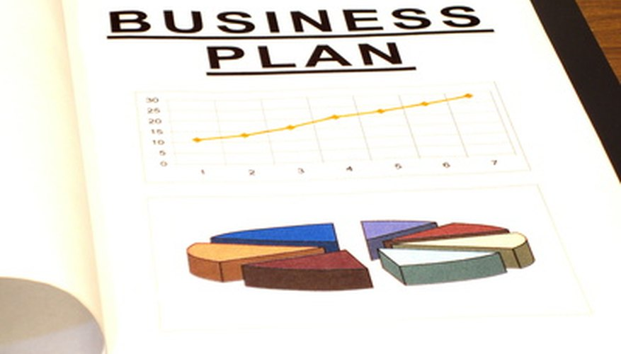 A business plan includes a SWOT analysis